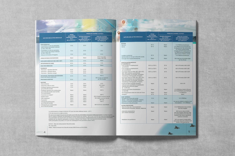 Brochure de DASSAULT. Notice d'information. Régime frais de Santé. Pages 4-5.